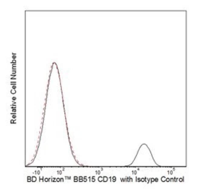 CD19 Mouse anti-Human, BB515, Clone: HIB19, BD 100 Tests; BB515:Life Sciences