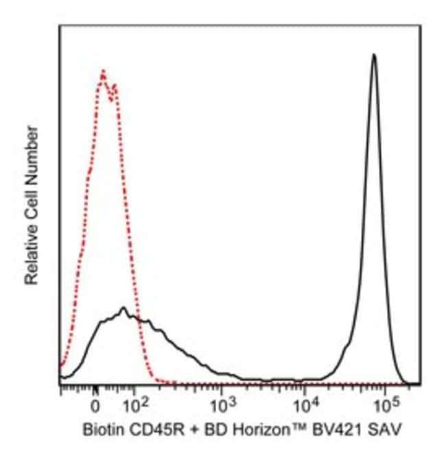 BDStreptavidin, BV421 100μg; BV421:Protein Analysis Reagents