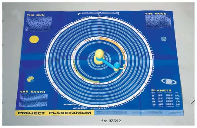 American Educational Products Student Project Planetarium  Student Project