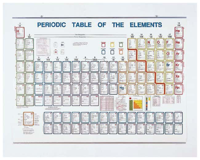 Advanced periodic table of the elements 42 w x 58 inlteaching supplies urtaz Choice Image