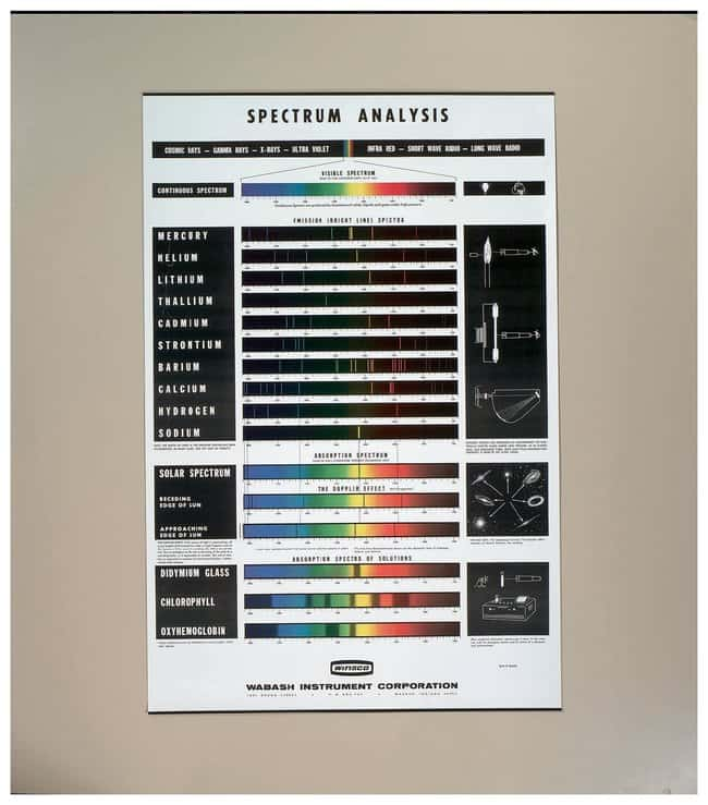 Full Color Spectrum Chart ChartTeaching Supplies