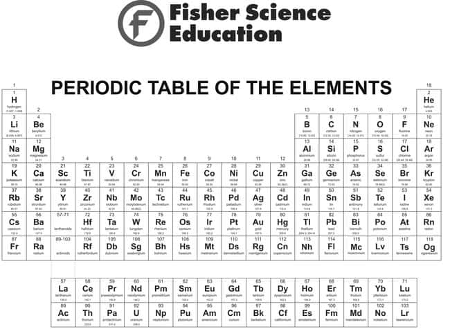 Fisherbrand Periodic Table of the Elements  Black and white:Teaching Supplies