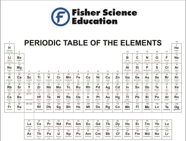 Fisherbrand Periodic Table of the Elements :Teaching Supplies:Chemistry