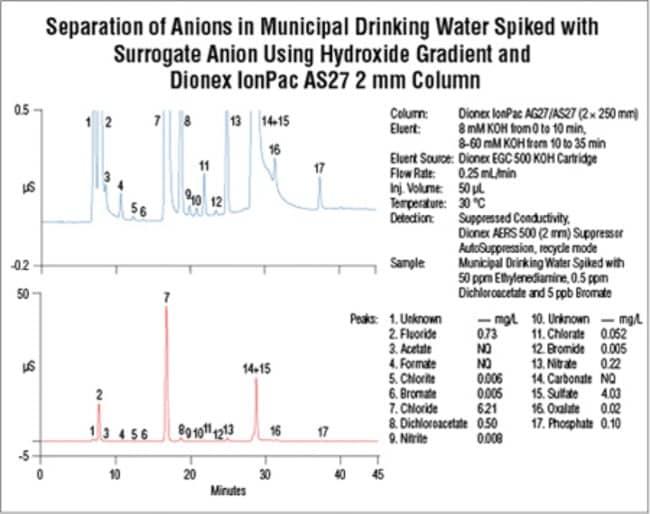 Thermo Scientific L-Lysine-2HCl, 4,4,5,5-D4 for SILAC L-Lysine-2HCl, 4,4,5,5-D4;