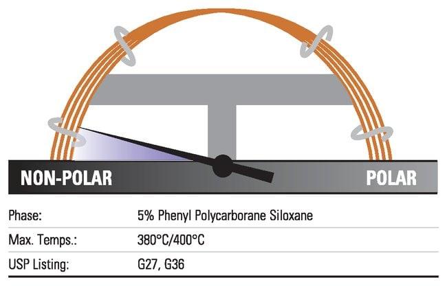Thermo Scientific TRACE TR-5HT GC Columns:Chromatography:Chromatography