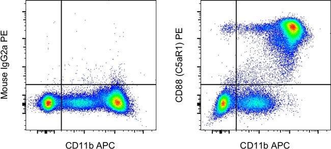 CD88 (C5aR1) Mouse anti-Human, PE, Clone: S5/1, eBioscience Invitrogen