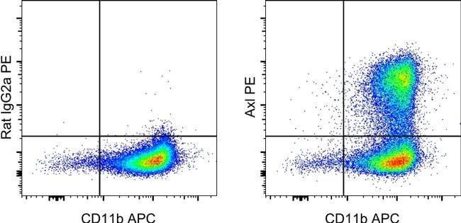 Axl Rat anti-Mouse, PE, Clone: MAXL8DS, eBioscience 100 μg; PE:Antibodies