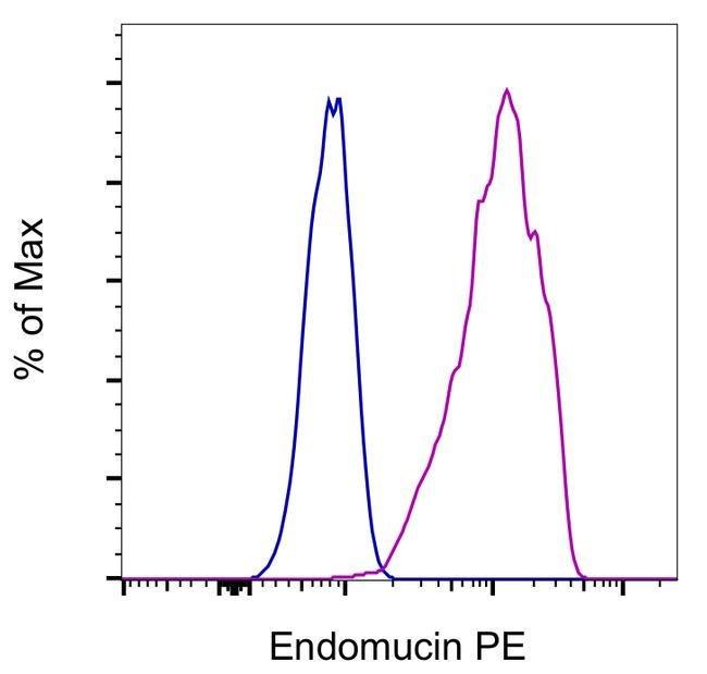 Endomucin Rat anti-Mouse, PE, Clone: eBioV.7C7 (V.7C7), eBioscience, Invitrogen