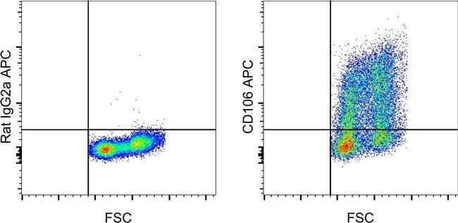 CD106 (VCAM1) Ratte-anti-Maus, APC, Klon: 429, eBioscience™ 100 μg; APC Produkte
