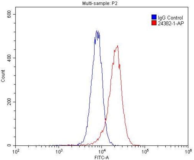 VSTM1 Rabbit anti-Human, Polyclonal, Proteintech 150 μL; Unconjugated Ver productos