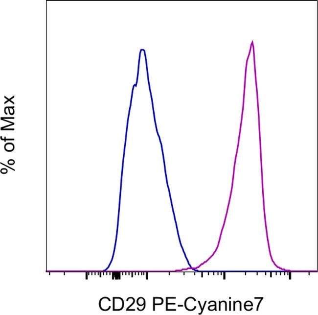 CD29 (Integrin beta 1) Mouse anti-Human, PE-Cyanine7, Clone: TS2/16, Invitrogen™ 100 Tests; PE-Cyanine7 voir les résultats