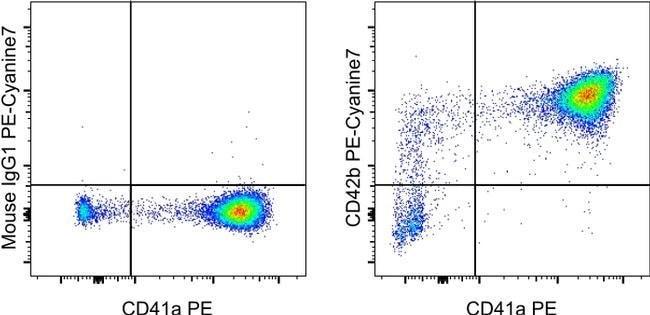 CD42b Maus-anti-Human, PE-Cyanin7, Klon: HIP1, eBioscience™ 25 Tests; PE-Cyanine7 Produkte