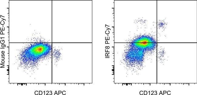 IRF8 Mouse anti-Human, Mouse, PE-Cyanine7, Clone: V3GYWCH, eBioscience™, Invitrogen™ 25μg; PE-Cyanine7 voir les résultats