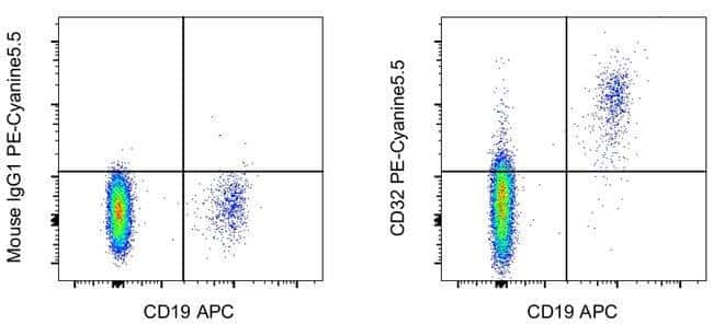 CD32 Mouse anti-Human, PE-Cyanine5.5, Clone: 6C4 (CD32), eBioscience™ Invitrogen™ 100 Tests; PE-Cyanine5.5 Products