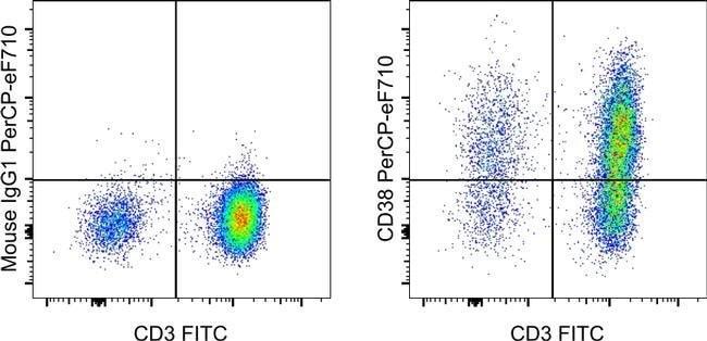 CD38 Mouse anti-Human, PerCP-eFluor 710, Clone: HIT2, eBioscience  25 Tests;