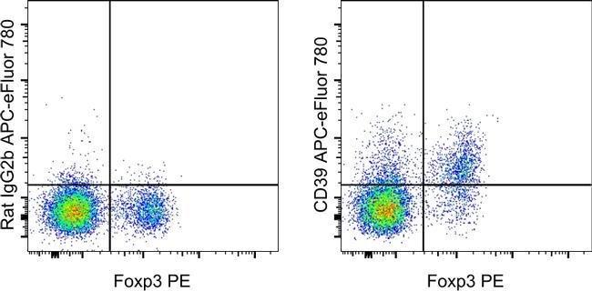CD39 Rat anti-Mouse, APC-eFluor(T) 780, Clone: 24DMS1, eBioscience  100