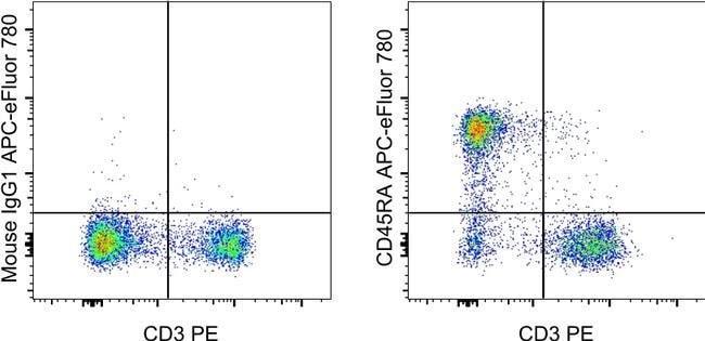 CD45RA Mouse anti-Rat, APC-eFluor 780, Clone: OX33, eBioscience 25 µg;