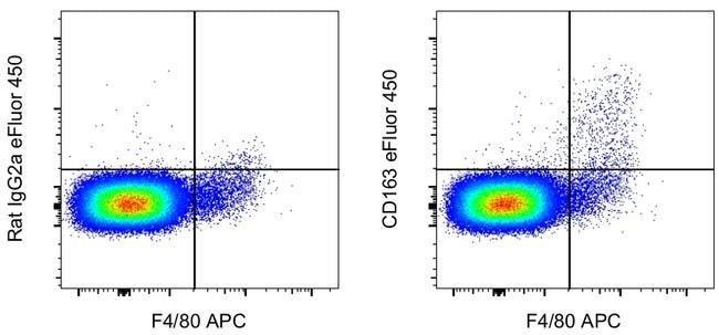 CD163 Rat anti-Mouse, eFluor 450, Clone: TNKUPJ, eBioscience  100 µg;
