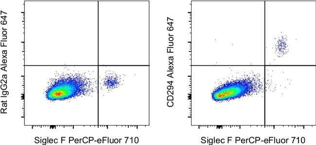 CD294 (CRTH2) Rat anti-Mouse, Alexa Fluor(T) 647, Clone: No3m1scz, eBioscience