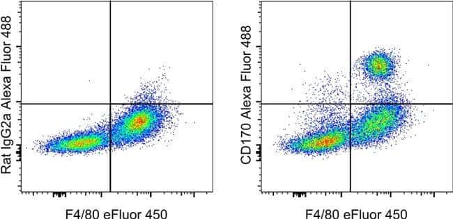 CD170 (SiglecF) Ratte-anti-Maus, Alexa Fluor™488, Klon: 1RNM44N, eBioscience™ 100 μg; Alexa Fluor™ 488 Produkte