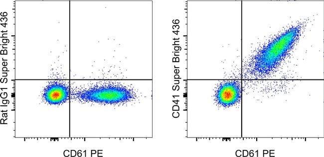 CD41a de rat anti-souris, Super Bright 436, clone: eBioMWReg30 (MWReg30), eBioscience™ 25μg; Super Bright 436 voir les résultats