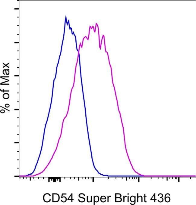 CD54 (ICAM-1) de souris anti-humain, Super Bright 436, clone: HA58, eBioscience™ 25Tests; Super Bright 436 voir les résultats