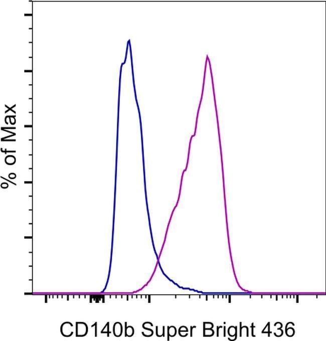 CD140b (PDGFRB) de rat anti-souris, Super Bright 436, clone: APB5, eBioscience™ 25μg; Super Bright 436 voir les résultats