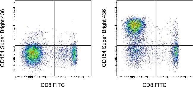 CD154 (CD40 Ligand) Mouse anti-Cynomolgus Monkey, Human, Super Bright 436, Clone: 24-31, eBioscience™ 25 Tests; Super Bright 436 Ver productos