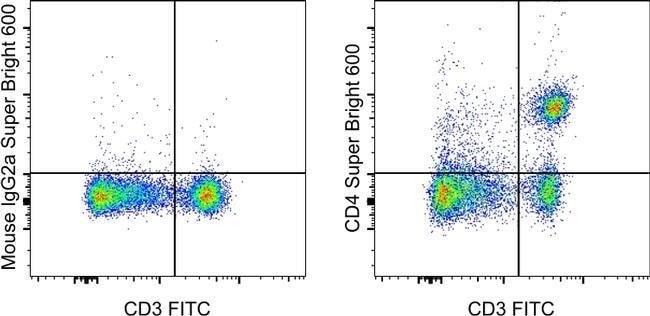 CD4 Maus-Anti-Ratte, Super Bright 600, Klon: OX35, eBioscience™ 25 μg; Super Bright 600 Produkte