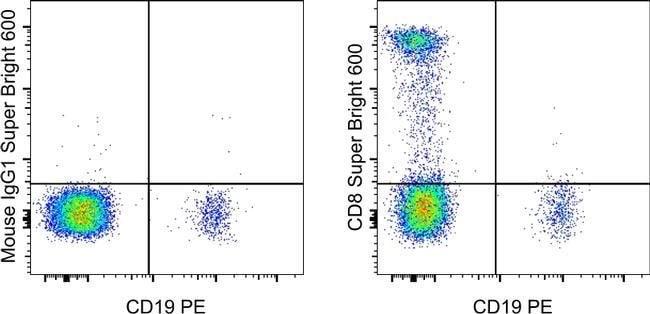 CD8a Maus Anti-Human, Super Bright 600, Klon: SK1, eBioscience™ 25 Tests; Super Bright600 Produkte