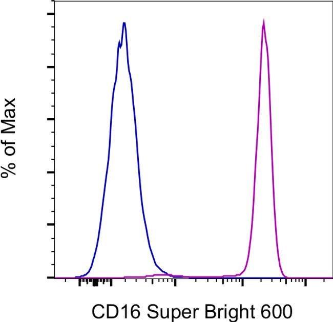 CD16 Mouse anti-Baboon, Chimpanzee, Cynomolgus Monkey, Human, Non-human primate, Rhesus Monkey, Super Bright 600, Clone: 3G8, eBioscience™ 25 Tests; Super Bright 600 Ver productos