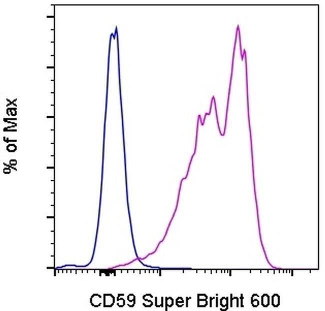 CD59 (Protectin) Maus anti-Human, Super Bright 600, Klon: OV9A2, eBioscience™ 100 Tests; Super Bright600 Produkte