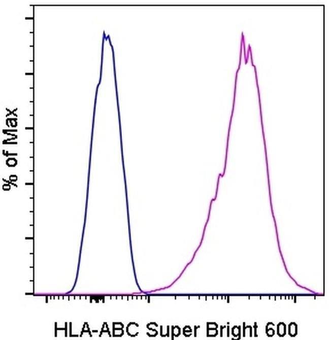 HLA-ABC Mouse anti-Human, Super Bright 600, Clone: W6/32, eBioscience™ 25 Tests; Super Bright 600 Ver productos