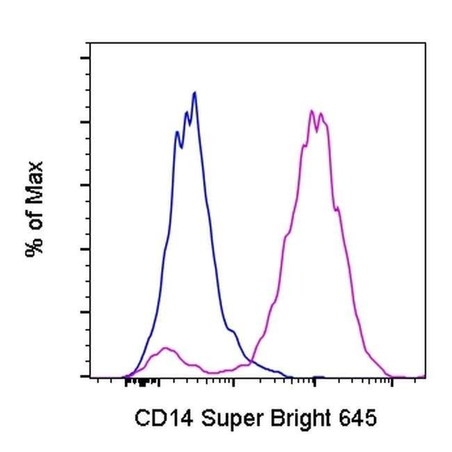 CD14 Rat anti-Mouse, Super Bright 645, Clone: Sa2-8, eBioscience™, Invitrogen™ 100μg; Super Bright 645 Produkte