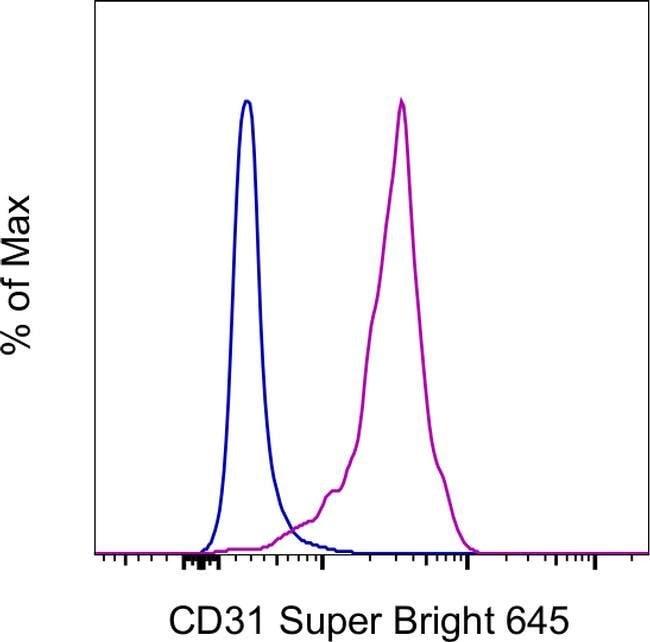 CD31 (PECAM-1) Mouse anti-Human, Super Bright 645, Clone: WM-59 (WM59), eBioscience™ 25 Tests; Super Bright 645 Ver productos
