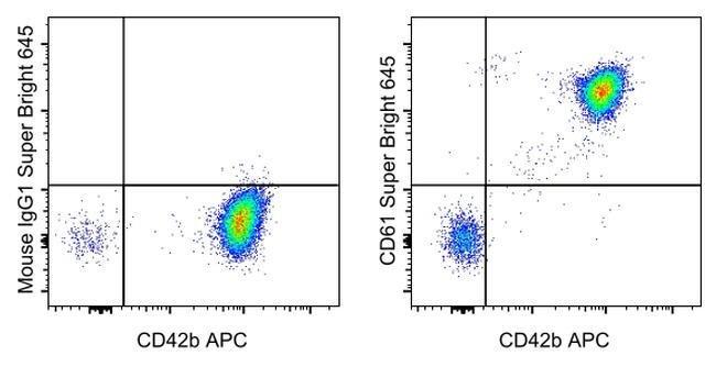 CD61 (Integrin beta3) Maus-anti-Pavian, Hund, Javaneraffe, Human, Rhesusaffe, Super Bright645, Klon: VI-PL2, eBioscience™ 25 Tests; Super Bright 645 Produkte