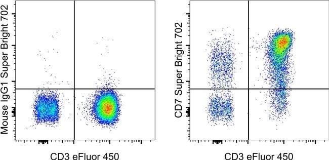 CD7 Mouse anti-Human, Super Bright 702, Clone: eBio124-1D1 (124-1D1), eBioscience™ 25 Tests; Super Bright 702 Ver productos