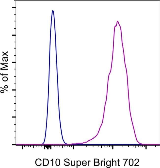 CD10 Mouse anti-Human, Super Bright 702, Clone: eBioCB-CALLA (CB-CALLA), eBioscience™ 25 Tests; Super Bright 702 Products