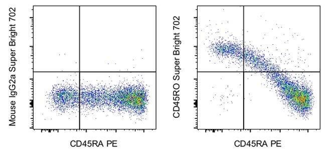 CD45RO Mouse anti-Human, Super Bright 702, Clone: UCHL1, eBioscience™ 25 Tests; Super Bright 702 Produkte
