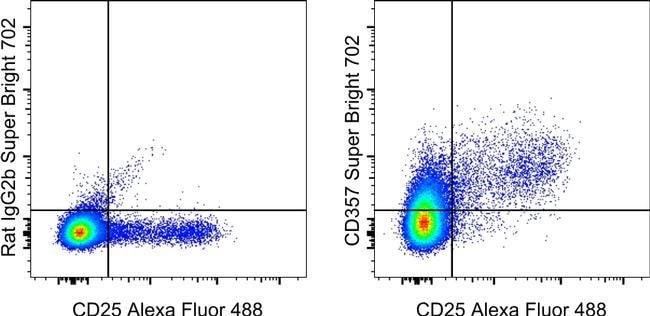 CD357 (AITR/GITR) Rat anti-Mouse, Super Bright 702, Clone: DTA-1, eBioscience™ 25 μg; Super Bright 702 Produkte