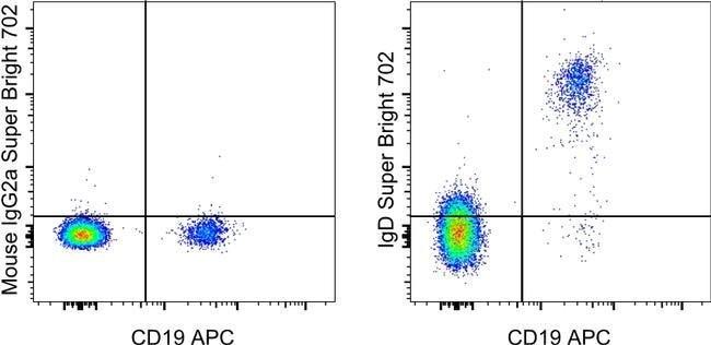 IgD Mouse anti-Human, Super Bright 702, Clone: IA6-2, eBioscience™ 25 Tests; Super Bright 702 Products