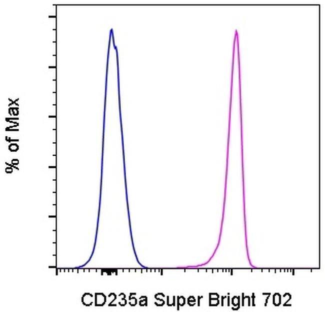 CD235a (Glycophorin A) Mouse anti-Human, Super Bright 702, Clone: HIR2 (GA-R2), eBioscience™ 25 Tests; Super Bright 702 Ver productos