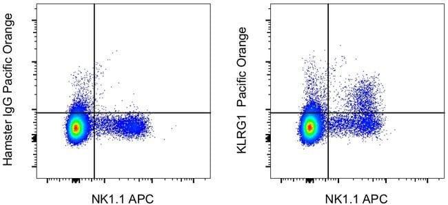 KLRG1 Syrian Hamster anti-Mouse, Pacific Orange™, Clone: 2F1, eBioscience™ Invitrogen™ 100 μg; Pacific Orange™ voir les résultats