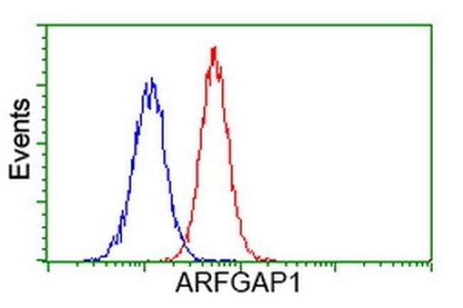 ARFGAP1 Mouse anti-Human, Clone: OTI1F9, liquid, TrueMAB  100 µL;
