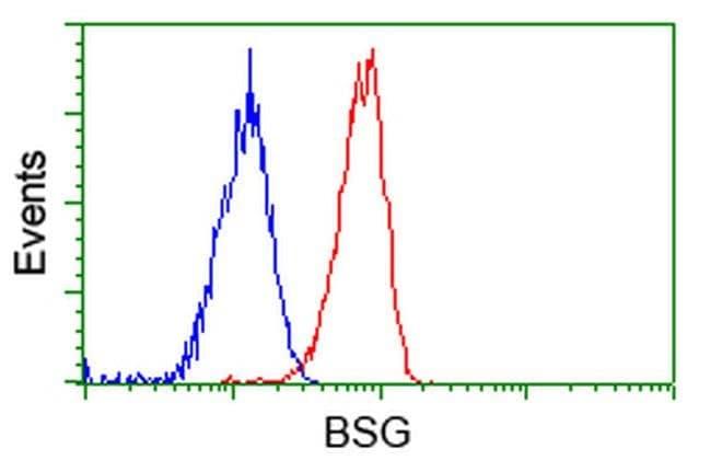 BSG Mouse anti-Human, Clone: OTI5D8, liquid, TrueMAB  100 µL; Unconjugated