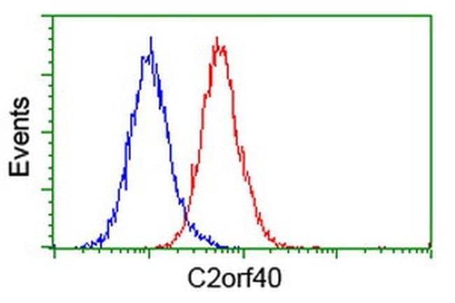C2orf40 Mouse anti-Human, Clone: OTI3B10, liquid, TrueMAB  100 µL;