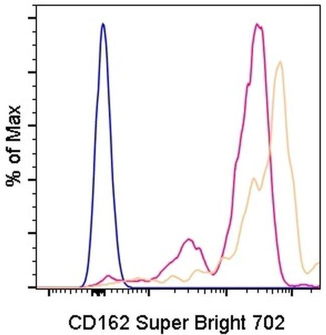 CD162 (PSGL-1) Mouse anti-Human, Super Bright 702, Clone: FLEG, eBioscience™ 25 Tests; Super Bright 702 Products