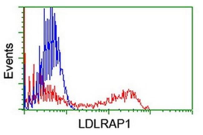 LDLRAP1 Mouse anti-Human, Clone: OTI4B10, liquid, TrueMAB  100 µL;