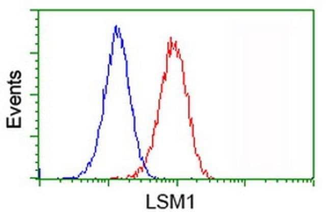 LSM1 Mouse anti-Canine, Human, Clone: OTI5C6, liquid, TrueMAB  100 µL;