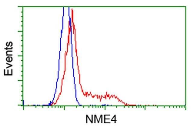 NME4 Mouse anti-Human, Clone: OTI3H10, liquid, TrueMAB  100 µL; Unconjugated